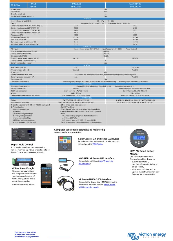 Multiplus sheet 2