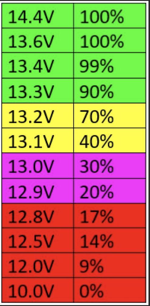 BattleBorn Chart